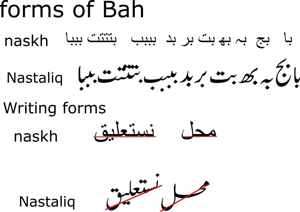 Urdu (Arabic) Font in nastaliq script - Glyphs - Glyphs Forum