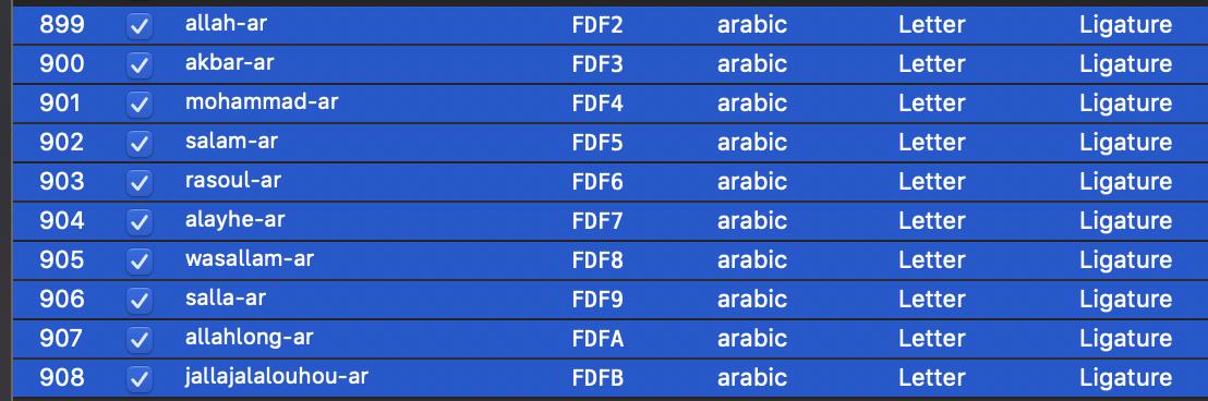 Allah-ar in arabic font - Glyphs - Glyphs Forum